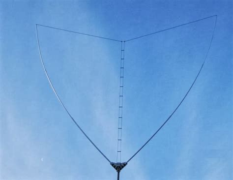 Antenne balun 1 9 — we stock a broad & deep inventory of
