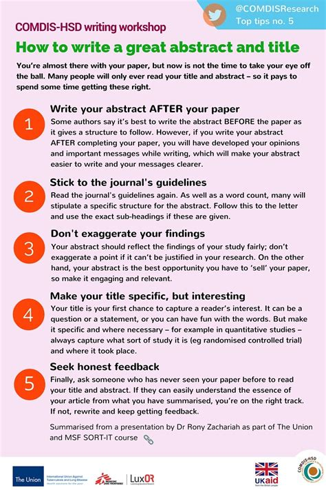 Top tips 5: How to write a great abstract and title