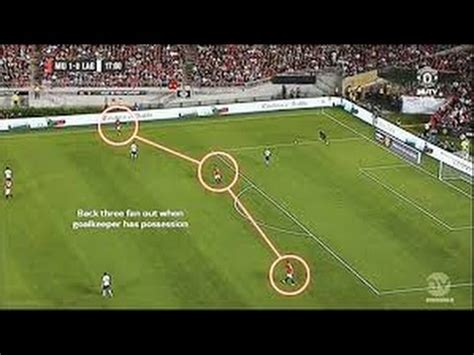 Tactical Presentation Pressing High in a 3 -5- 2 (3- 4- 1