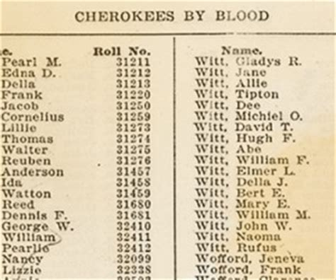 Cherokee Enrollment Research - All Things Cherokee