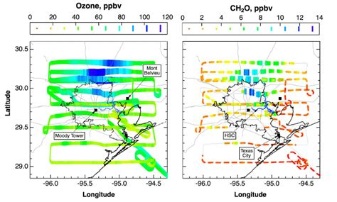 Distributions of ozone (left) and formaldehyde (right